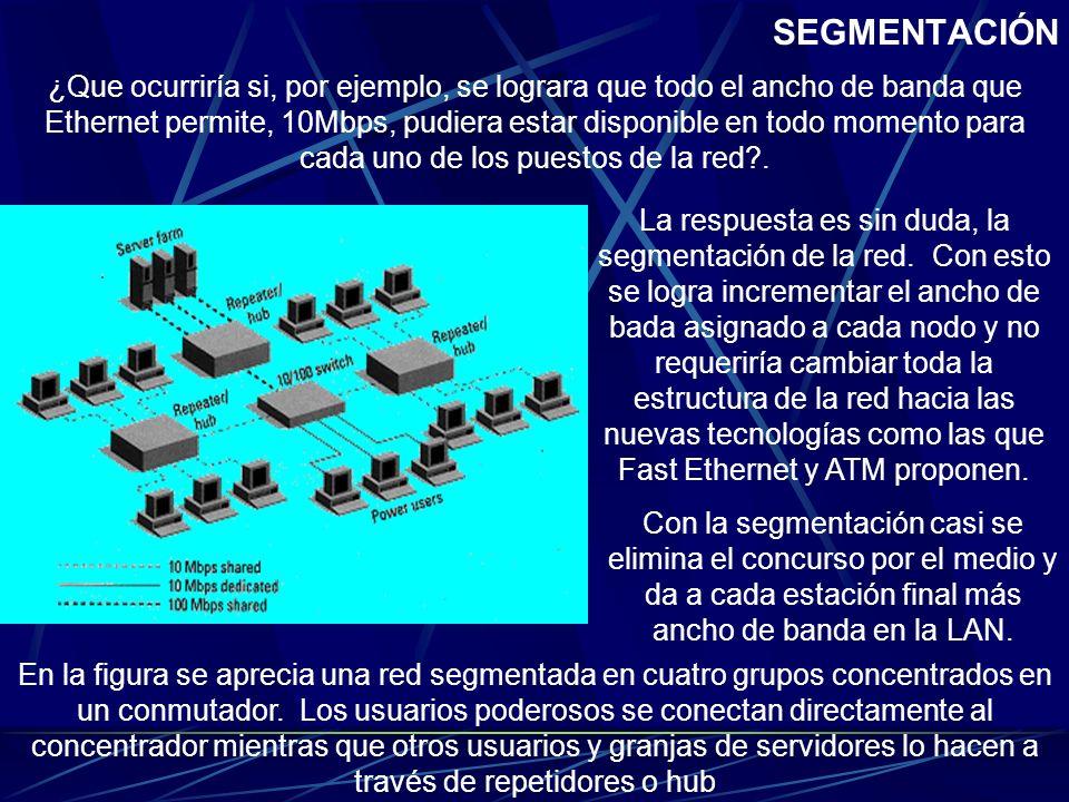 Si varias fuentes transfieren información, el ancho de banda se repartirá dependiendo del las facilidades que requieren. Suponiendo una red de 3Mbps,