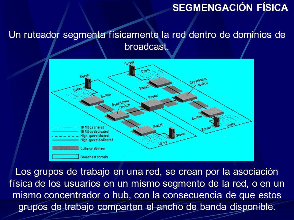 TIPOS DE SEGMENTACIÓN La primera es la segmentación física La segunda es la segmentación lógica