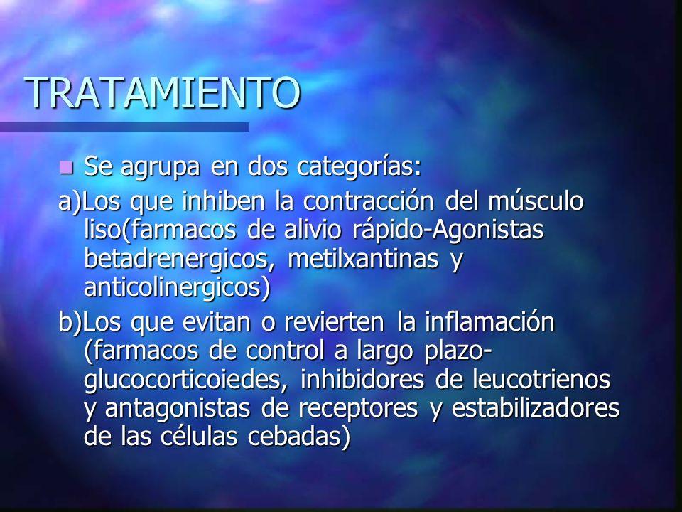 TRATAMIENTO Se agrupa en dos categorías: Se agrupa en dos categorías: a)Los que inhiben la contracción del músculo liso(farmacos de alivio rápido-Agon
