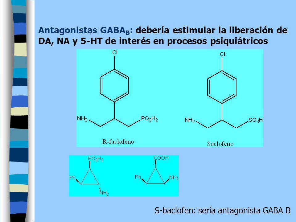 Antagonistas GABA B : debería estimular la liberación de DA, NA y 5-HT de interés en procesos psiquiátricos S-baclofen: sería antagonista GABA B