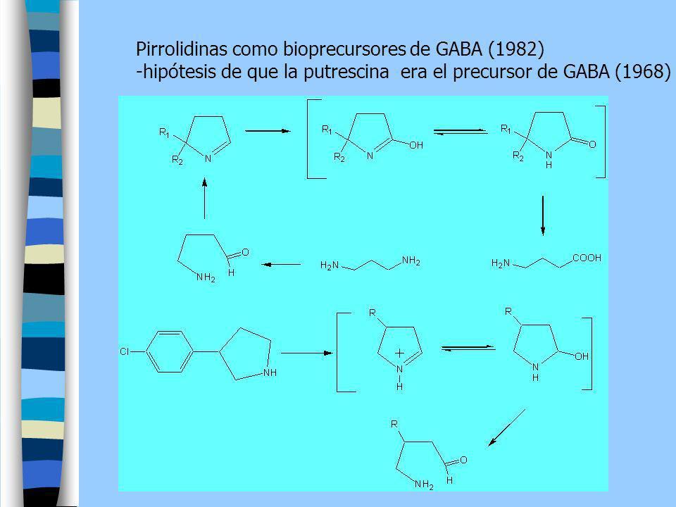 Recaptación del GABA: es el mecanismo más importante para recuperar el nivel basal inhibida por y -metilGABA, por el ácido nipecótico y terapéuticamente por la Tiagabina