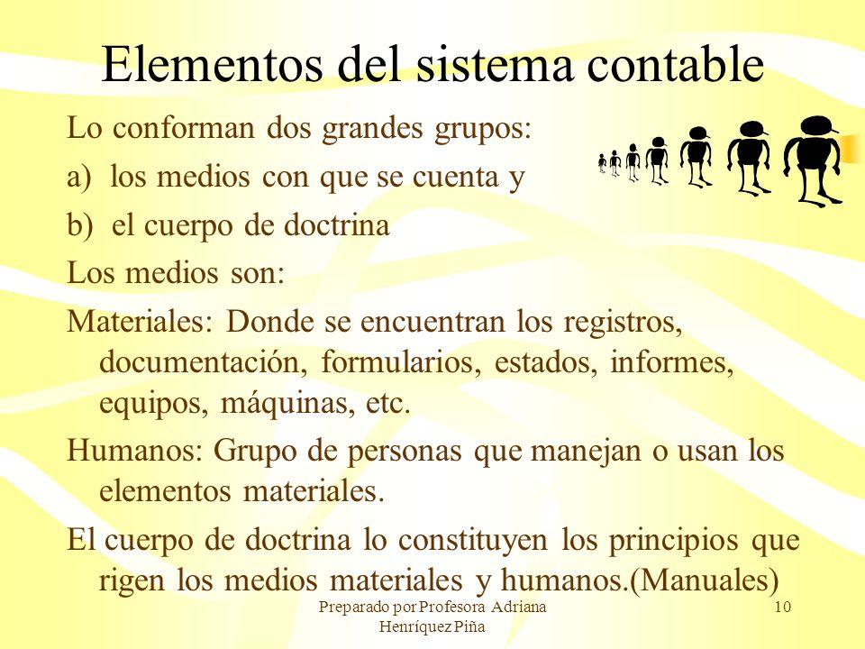 Preparado por Profesora Adriana Henríquez Piña 10 Elementos del sistema contable Lo conforman dos grandes grupos: a) los medios con que se cuenta y b)