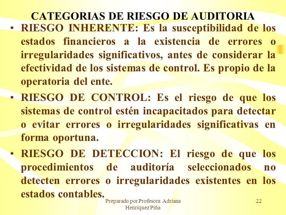Preparado por Profesora Adriana Henríquez Piña 22 CATEGORIAS DE RIESGO DE AUDITORIA RIESGO INHERENTE: Es la susceptibilidad de los estados financieros