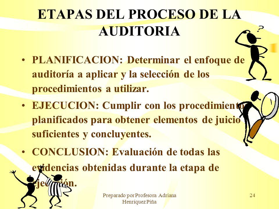 Preparado por Profesora Adriana Henríquez Piña 24 ETAPAS DEL PROCESO DE LA AUDITORIA PLANIFICACION: Determinar el enfoque de auditoría a aplicar y la