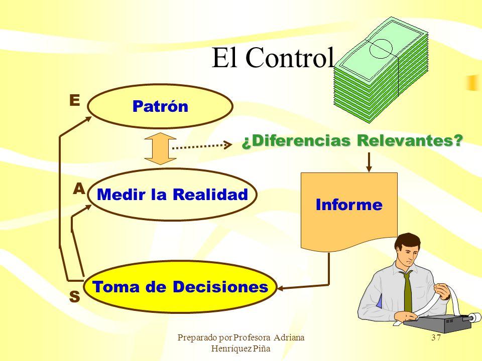 Preparado por Profesora Adriana Henríquez Piña 37 El Control Patrón Medir la Realidad Toma de Decisiones ¿Diferencias Relevantes? Informe E A S