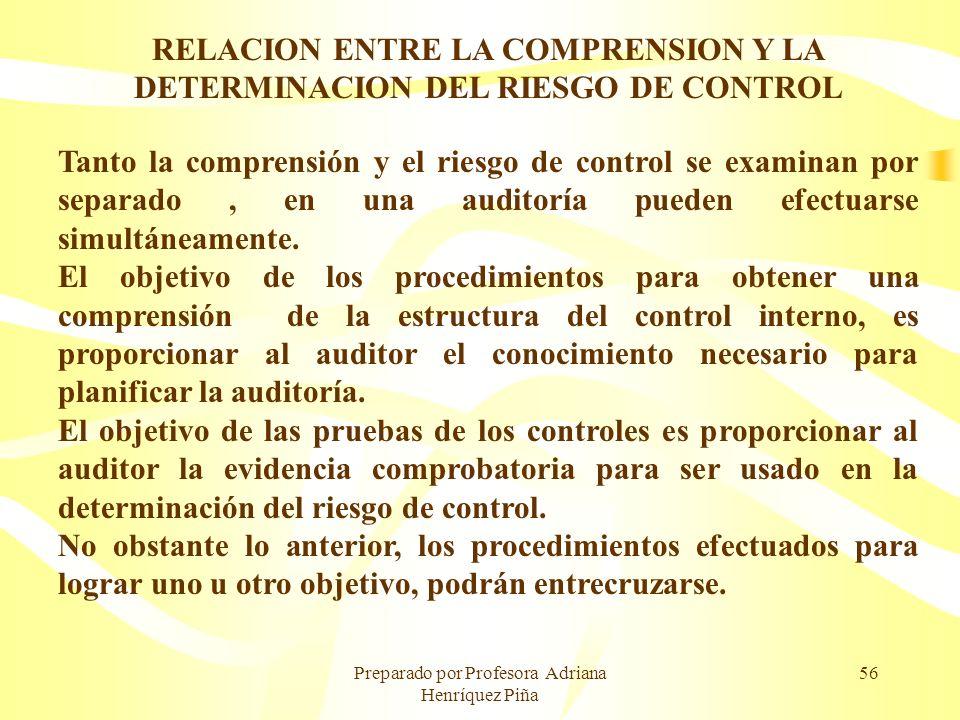 Preparado por Profesora Adriana Henríquez Piña 56 RELACION ENTRE LA COMPRENSION Y LA DETERMINACION DEL RIESGO DE CONTROL Tanto la comprensión y el rie