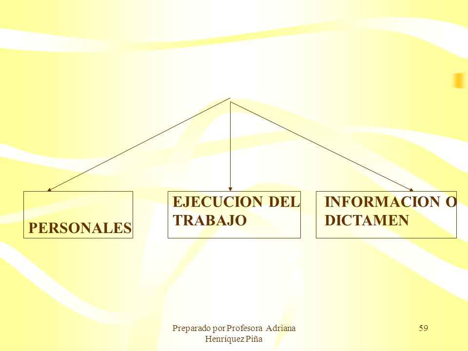 Preparado por Profesora Adriana Henríquez Piña 59 PERSONALES EJECUCION DEL TRABAJO INFORMACION O DICTAMEN