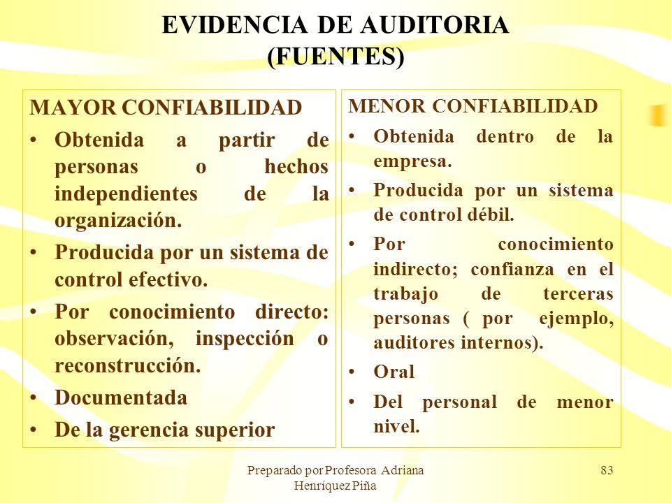 Preparado por Profesora Adriana Henríquez Piña 83 EVIDENCIA DE AUDITORIA (FUENTES) MAYOR CONFIABILIDAD Obtenida a partir de personas o hechos independ