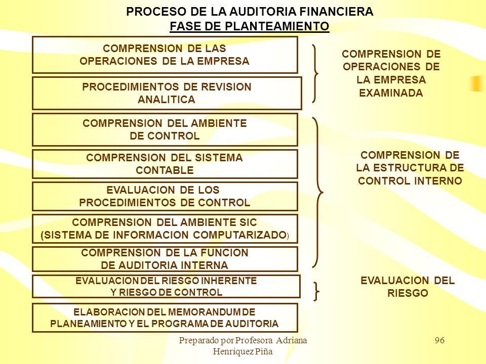 Preparado por Profesora Adriana Henríquez Piña 96 PROCESO DE LA AUDITORIA FINANCIERA FASE DE PLANTEAMIENTO COMPRENSION DE LAS OPERACIONES DE LA EMPRES