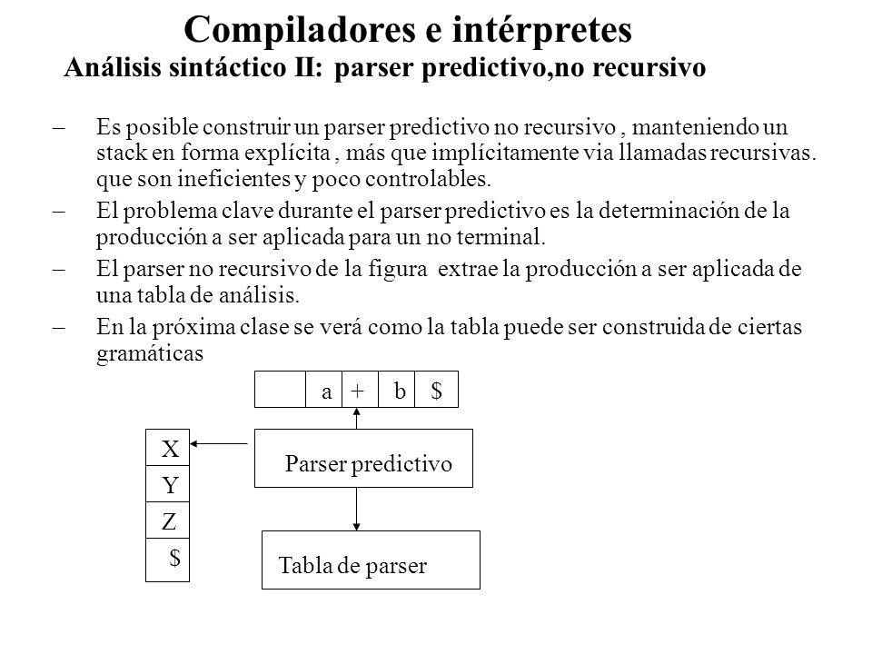 Análisis sintáctico II: parser predictivo,no recursivo Compiladores e intérpretes –Es posible construir un parser predictivo no recursivo, manteniendo