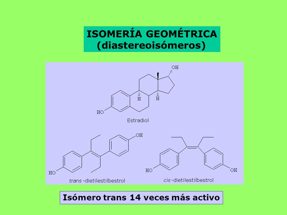 ISOMERÍA GEOMÉTRICA (diastereoisómeros) Isómero trans 14 veces más activo