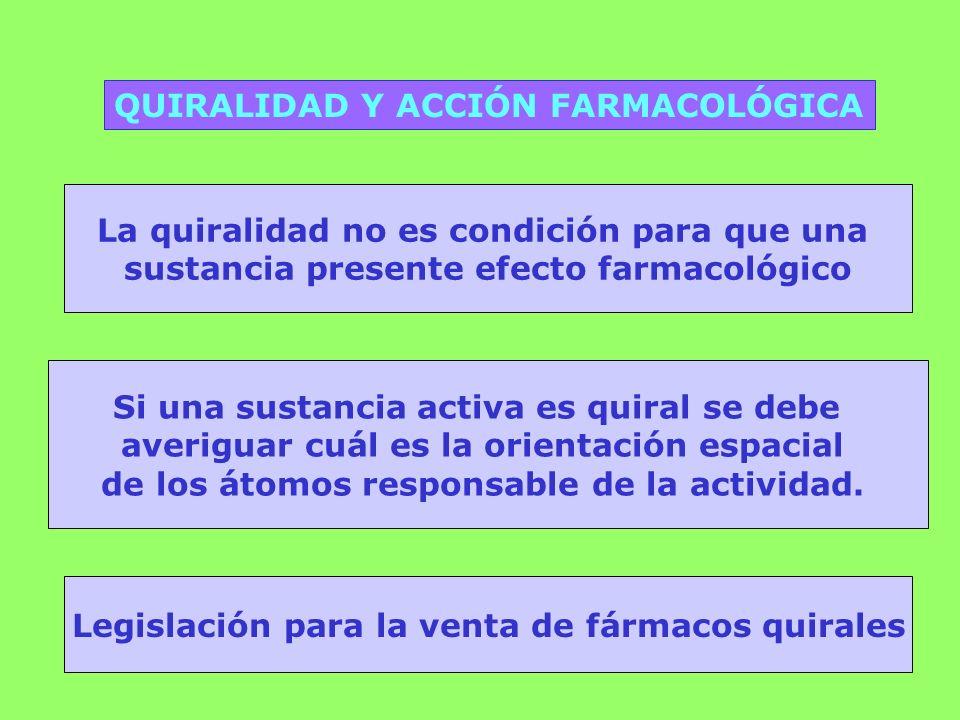 QUIRALIDAD Y ACCIÓN FARMACOLÓGICA La quiralidad no es condición para que una sustancia presente efecto farmacológico Si una sustancia activa es quiral