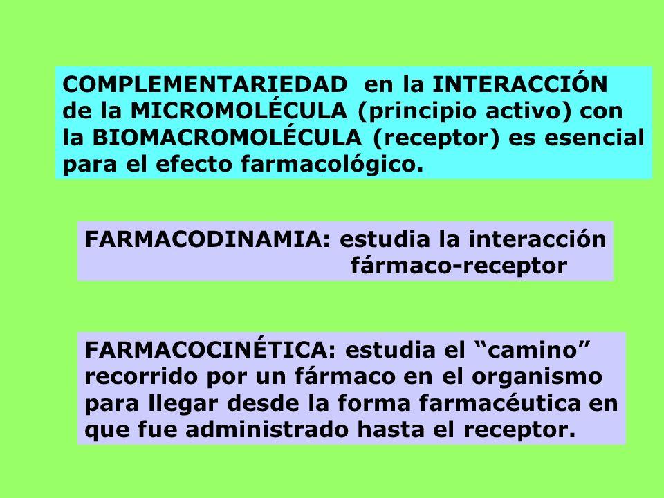 COMPLEMENTARIEDAD en la INTERACCIÓN de la MICROMOLÉCULA (principio activo) con la BIOMACROMOLÉCULA (receptor) es esencial para el efecto farmacológico