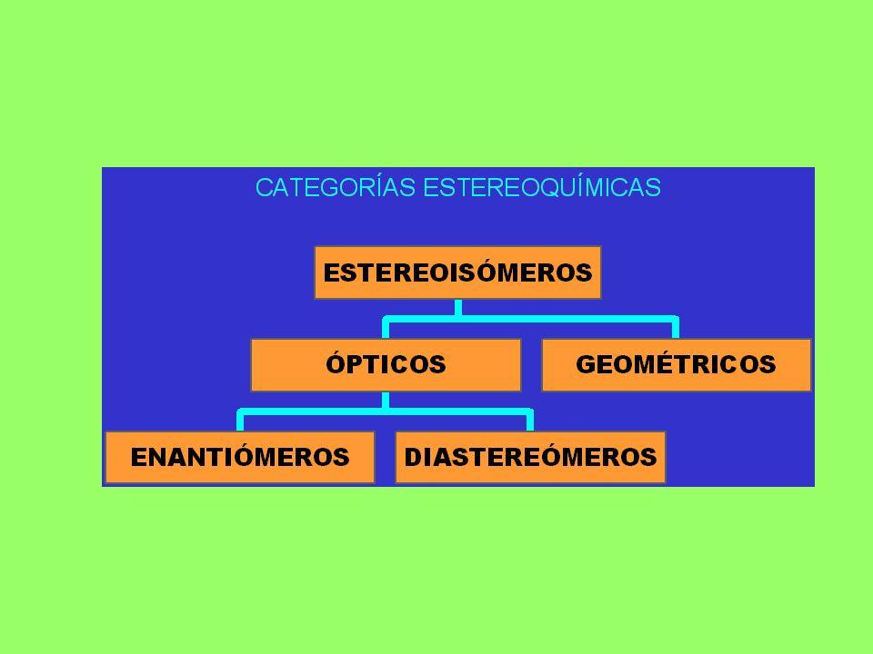 ISOMERÍA ÓPTICA A)UN ELEMENTO DE ASIMETRÍA: Descriptores de estereoquímica: ROTACIÓN CONFIGURACIÓN -+ / - - R / S -d / l - D / L - dextro / levo NO HAY RELACIÓN ENTRE ROTACIÓN Y CONFIGURACIÓN (S-(+)-NAPROXENO) ENANTIÓMEROS: