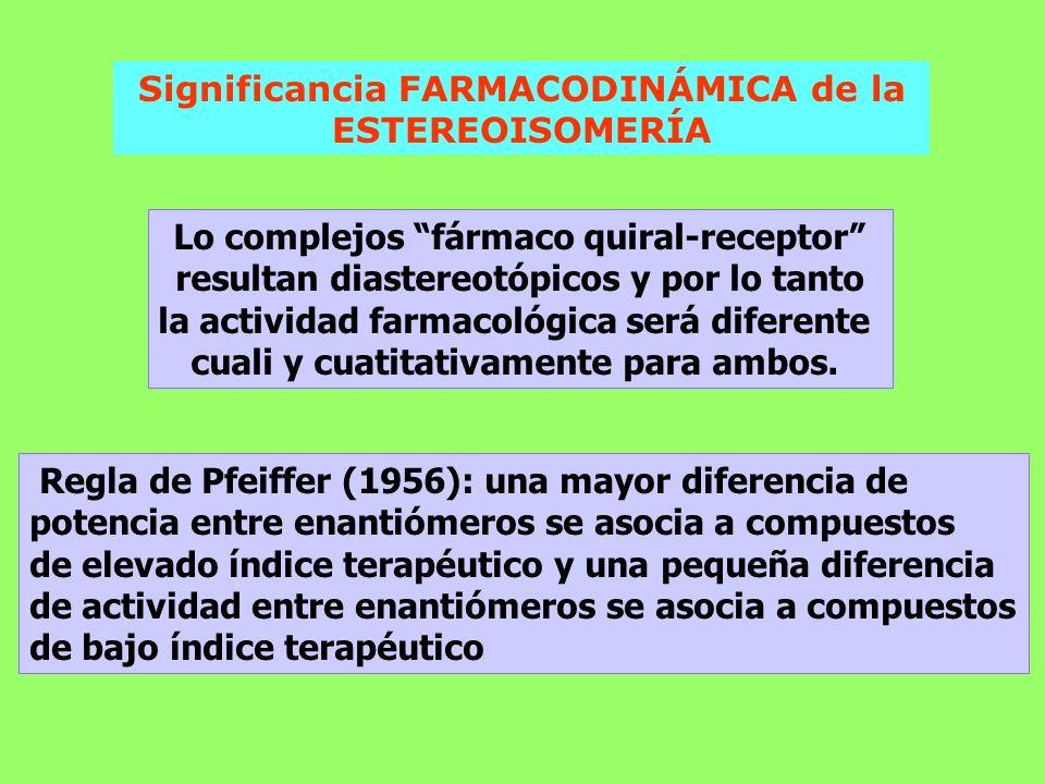 Significancia FARMACODINÁMICA de la ESTEREOISOMERÍA Lo complejos fármaco quiral-receptor resultan diastereotópicos y por lo tanto la actividad farmaco