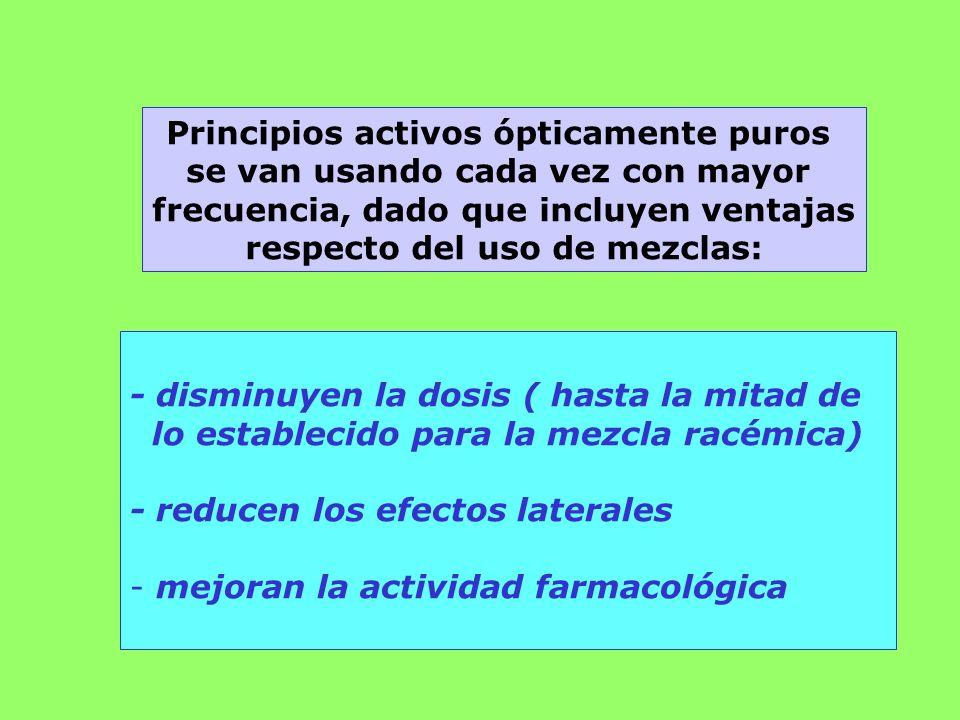 Principios activos ópticamente puros se van usando cada vez con mayor frecuencia, dado que incluyen ventajas respecto del uso de mezclas: - disminuyen