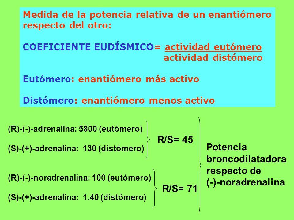 Medida de la potencia relativa de un enantiómero respecto del otro: COEFICIENTE EUDÍSMICO= actividad eutómero actividad distómero Eutómero: enantiómer