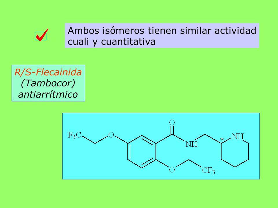 Ambos isómeros tienen similar actividad cuali y cuantitativa R/S-Flecainida (Tambocor) antiarrítmico