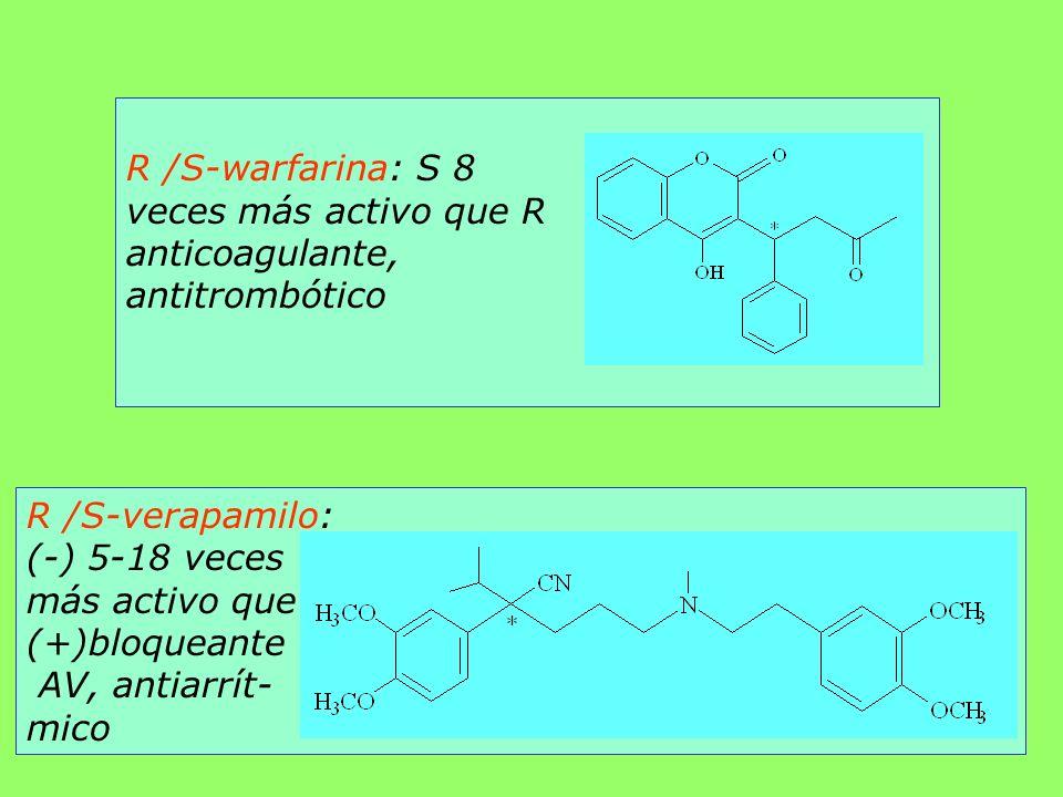 R /S-warfarina: S 8 veces más activo que R anticoagulante, antitrombótico R /S-verapamilo: (-) 5-18 veces más activo que (+)bloqueante AV, antiarrít-