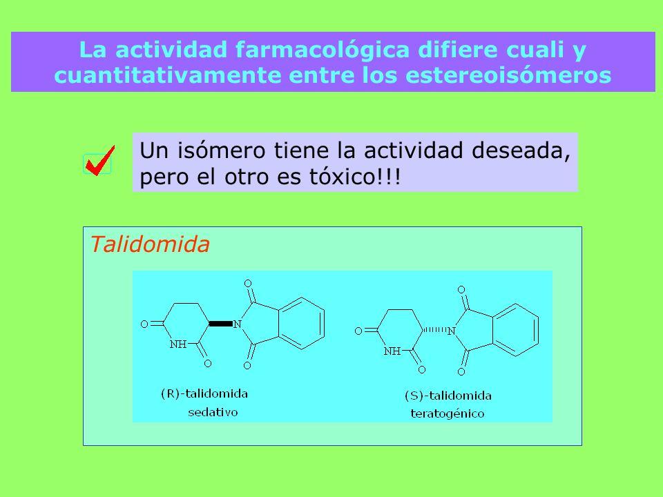 Un isómero tiene la actividad deseada, pero el otro es tóxico!!! Talidomida La actividad farmacológica difiere cuali y cuantitativamente entre los est