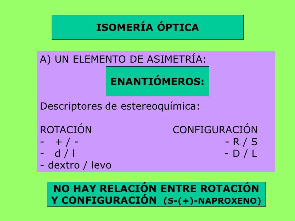 ISOMERÍA ÓPTICA A)UN ELEMENTO DE ASIMETRÍA: Descriptores de estereoquímica: ROTACIÓN CONFIGURACIÓN -+ / - - R / S -d / l - D / L - dextro / levo NO HA
