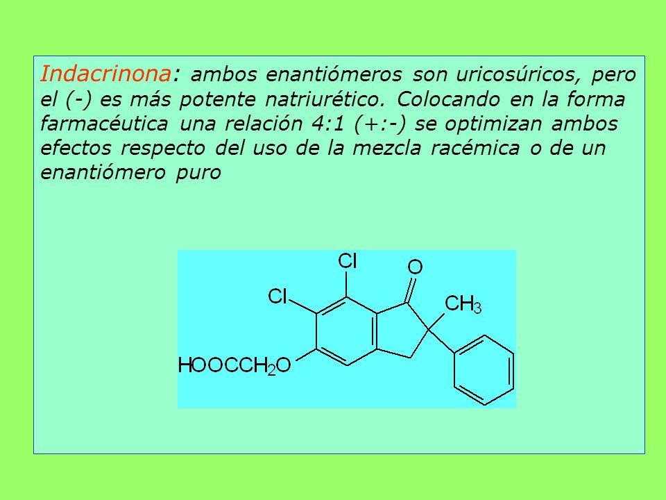 Indacrinona: ambos enantiómeros son uricosúricos, pero el (-) es más potente natriurético. Colocando en la forma farmacéutica una relación 4:1 (+:-) s