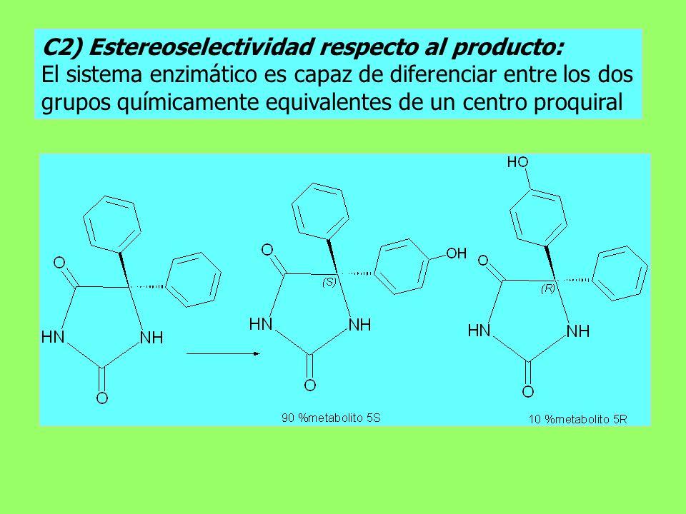 C2) Estereoselectividad respecto al producto: El sistema enzimático es capaz de diferenciar entre los dos grupos químicamente equivalentes de un centr