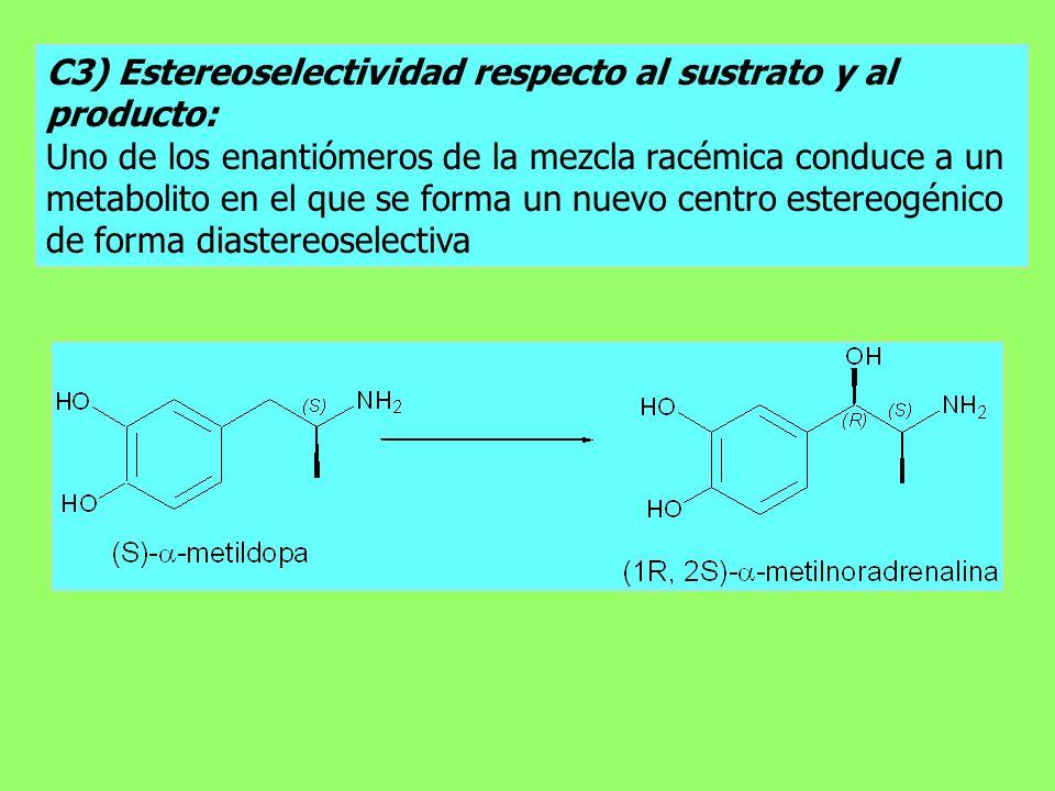 C3) Estereoselectividad respecto al sustrato y al producto: Uno de los enantiómeros de la mezcla racémica conduce a un metabolito en el que se forma u