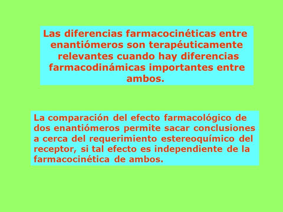 Las diferencias farmacocinéticas entre enantiómeros son terapéuticamente relevantes cuando hay diferencias farmacodinámicas importantes entre ambos. L