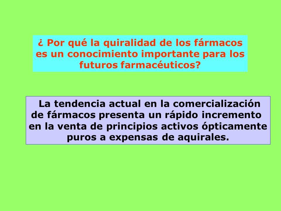¿ Por qué la quiralidad de los fármacos es un conocimiento importante para los futuros farmacéuticos? La tendencia actual en la comercialización de fá