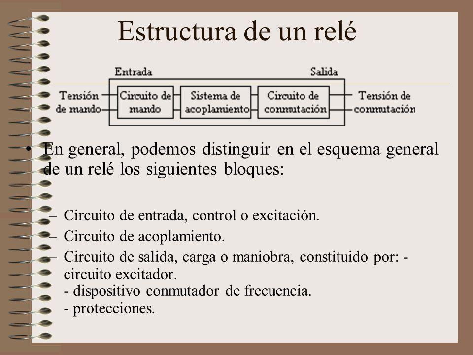 Características generales Las características generales de cualquier relé son: –El aislamiento entre los terminales de entrada y de salida.