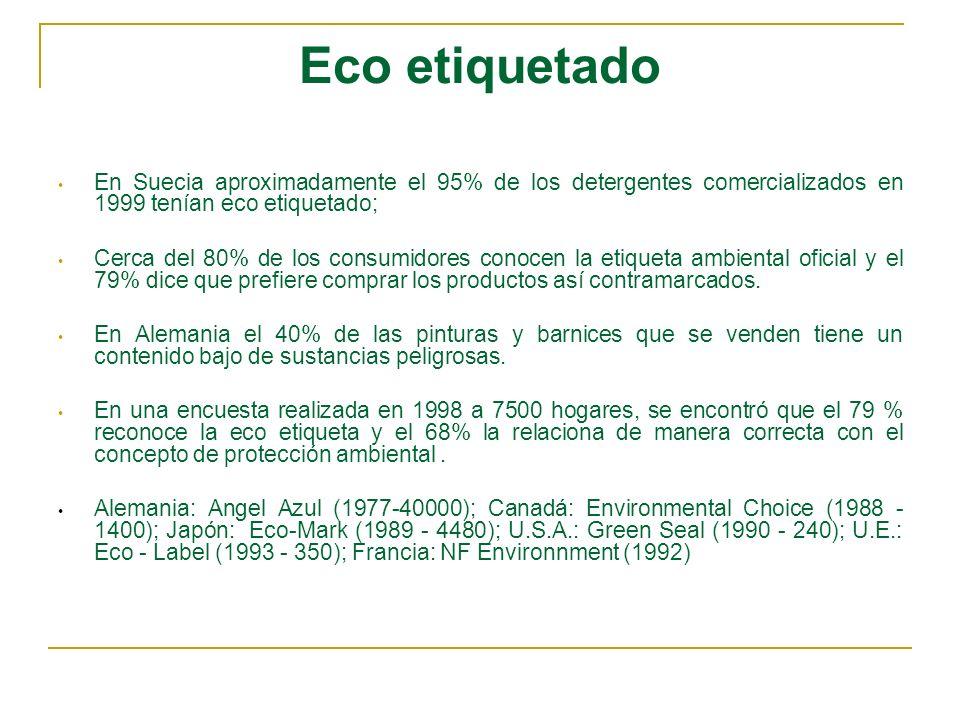 Eco etiquetado En Suecia aproximadamente el 95% de los detergentes comercializados en 1999 tenían eco etiquetado; Cerca del 80% de los consumidores co