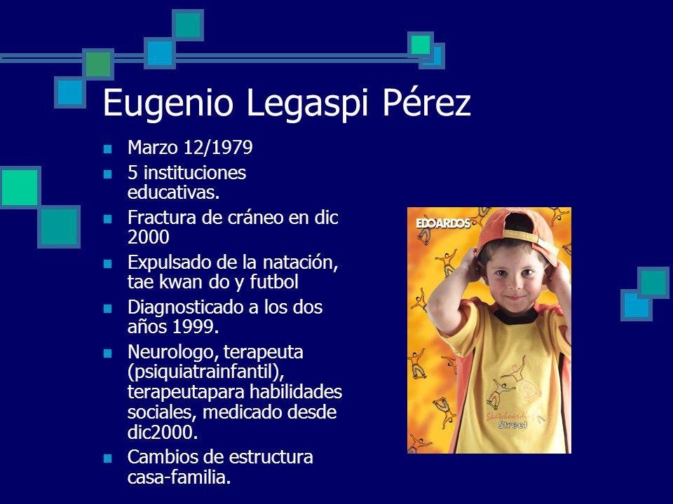 Eugenio Legaspi Pérez Marzo 12/1979 5 instituciones educativas. Fractura de cráneo en dic 2000 Expulsado de la natación, tae kwan do y futbol Diagnost