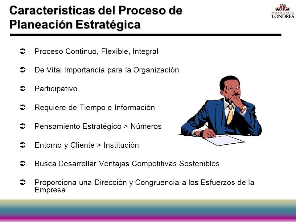 Características del Proceso de Planeación Estratégica Proceso Continuo, Flexible, Integral De Vital Importancia para la Organización Participativo Req