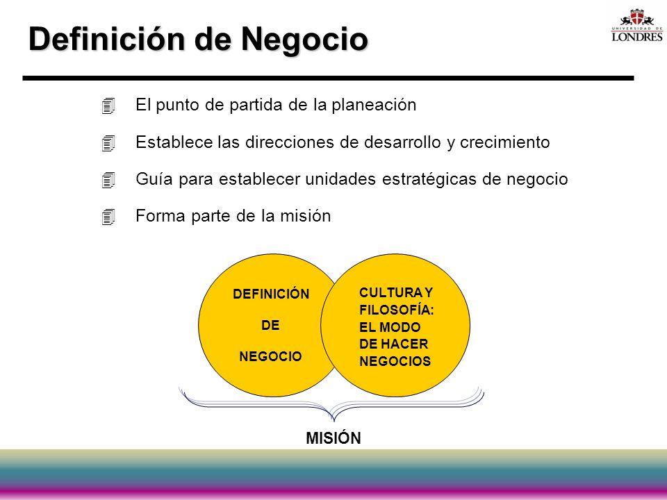 Definición de Negocio El punto de partida de la planeación Establece las direcciones de desarrollo y crecimiento Guía para establecer unidades estraté