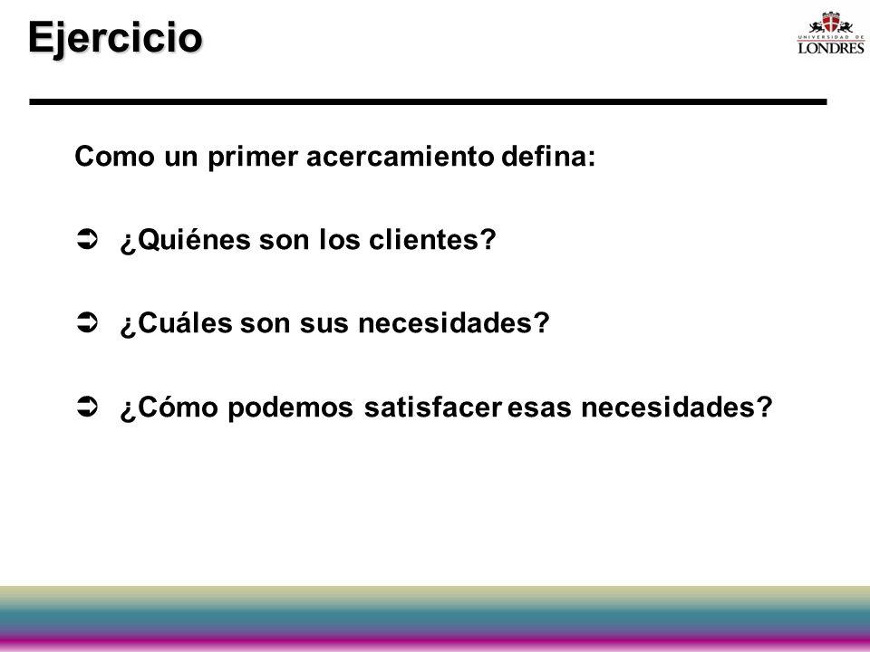 Ejercicio Como un primer acercamiento defina: ¿Quiénes son los clientes? ¿Cuáles son sus necesidades? ¿Cómo podemos satisfacer esas necesidades?