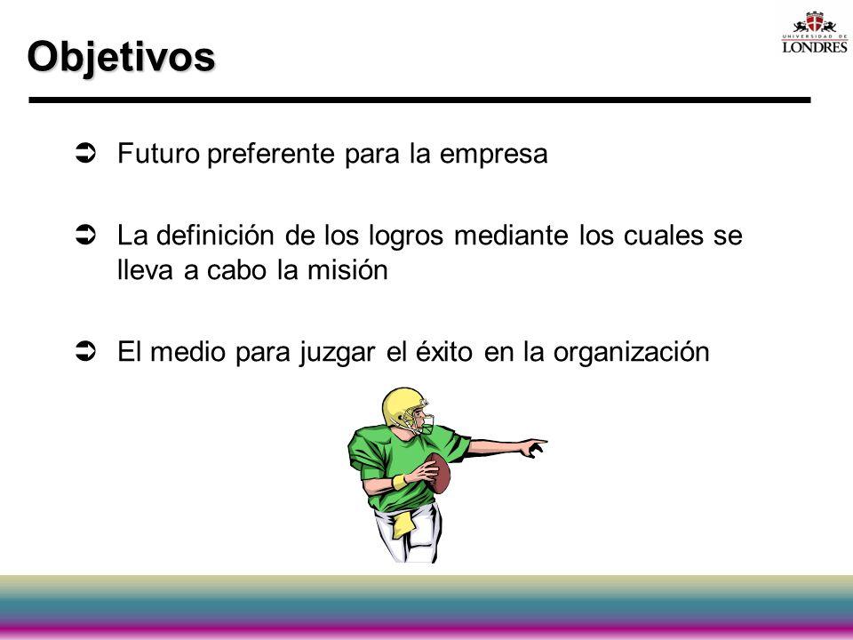 Objetivos Futuro preferente para la empresa La definición de los logros mediante los cuales se lleva a cabo la misión El medio para juzgar el éxito en