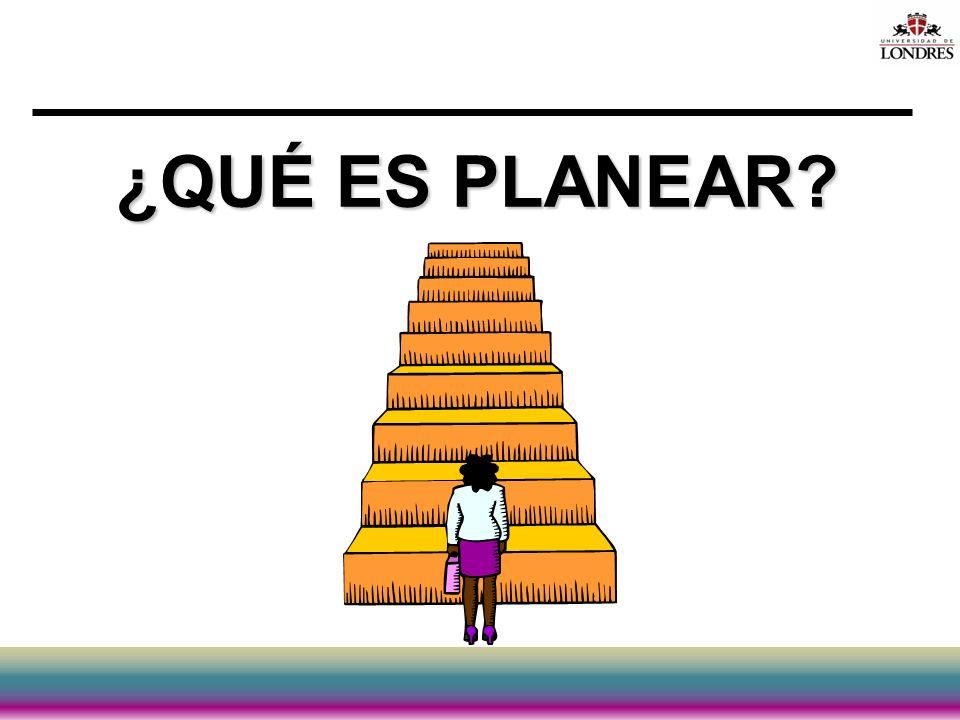 El proceso de la Administración estratégica PRE- PLANEACIÓN ANÁLISIS DE LA SITUACIÓN EL FUTURO PREFERIBLE DESARROLLO DE LA ESTRATEGIA ESTRATEGIAS FUNCIONALES IMPLEMENTACIÓN MEZCLA ESTRATÉGICA