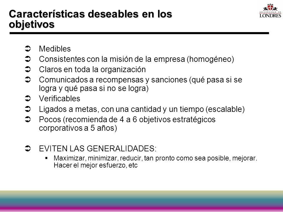 Características deseables en los objetivos Medibles Consistentes con la misión de la empresa (homogéneo) Claros en toda la organización Comunicados a