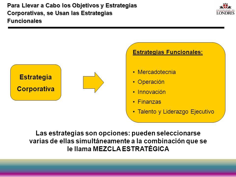 Para Llevar a Cabo los Objetivos y Estrategias Corporativas, se Usan las Estrategias Funcionales Las estrategias son opciones: pueden seleccionarse va