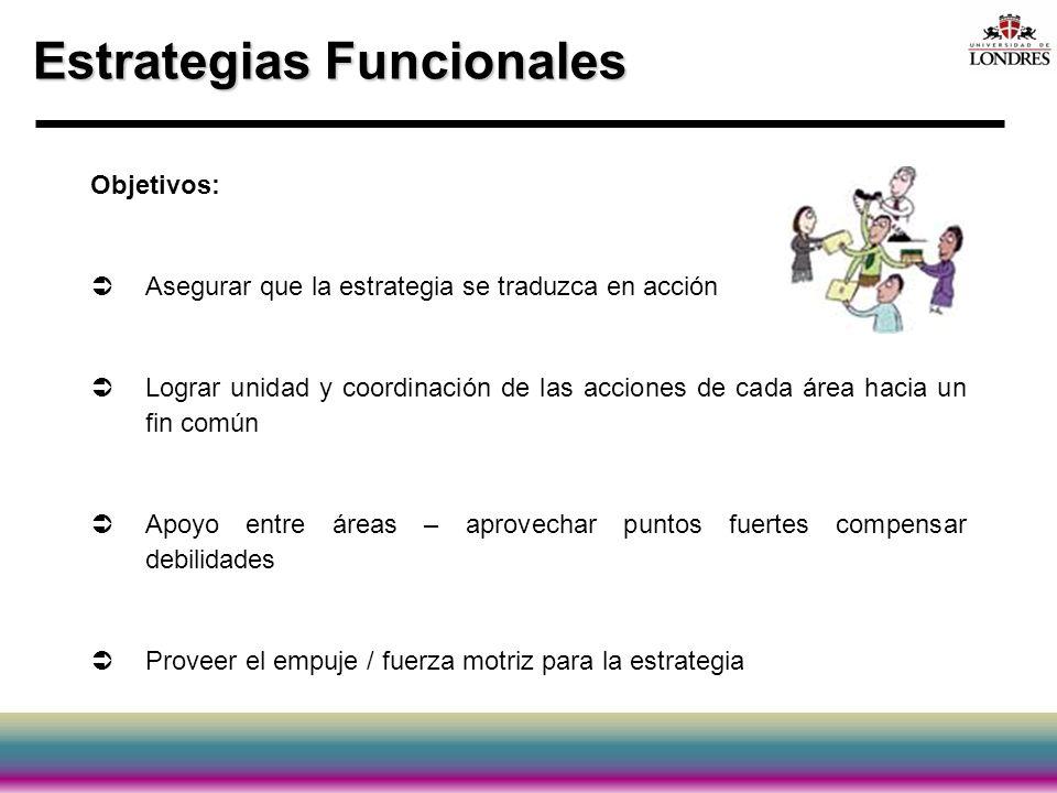 Estrategias Funcionales Objetivos: Asegurar que la estrategia se traduzca en acción Lograr unidad y coordinación de las acciones de cada área hacia un
