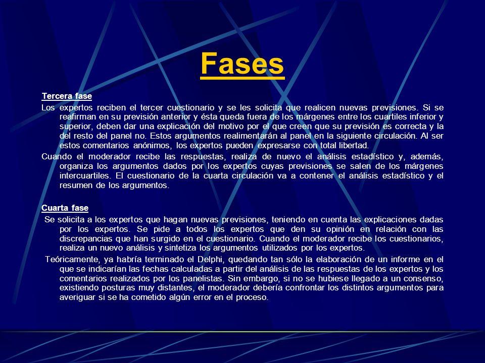 Fases Tercera fase Los expertos reciben el tercer cuestionario y se les solicita que realicen nuevas previsiones. Si se reafirman en su previsión ante