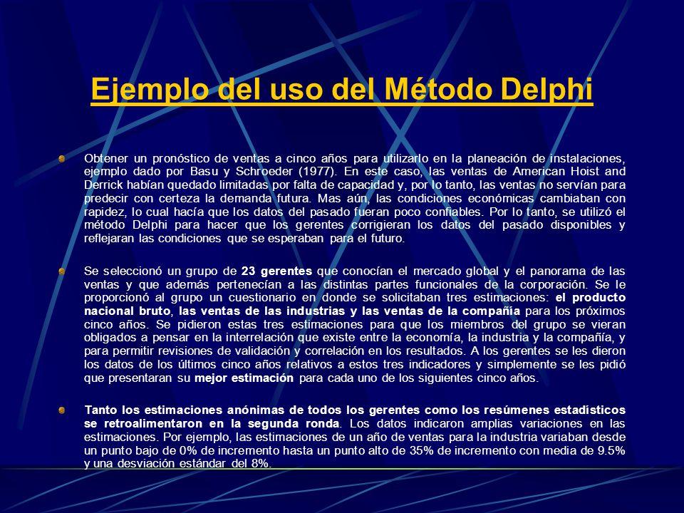 Ejemplo del uso del Método Delphi Obtener un pronóstico de ventas a cinco años para utilizarlo en la planeación de instalaciones, ejemplo dado por Bas