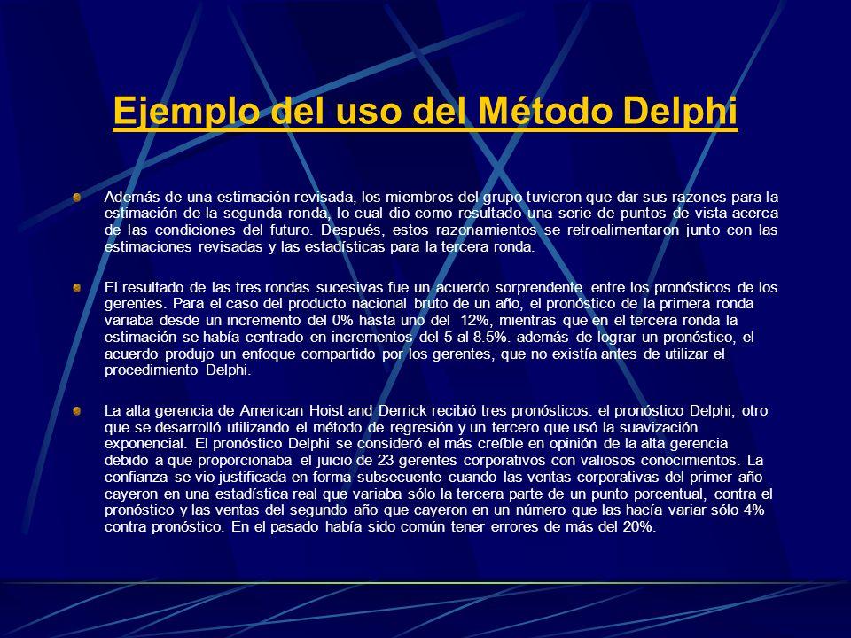 Ejemplo del uso del Método Delphi Además de una estimación revisada, los miembros del grupo tuvieron que dar sus razones para la estimación de la segu