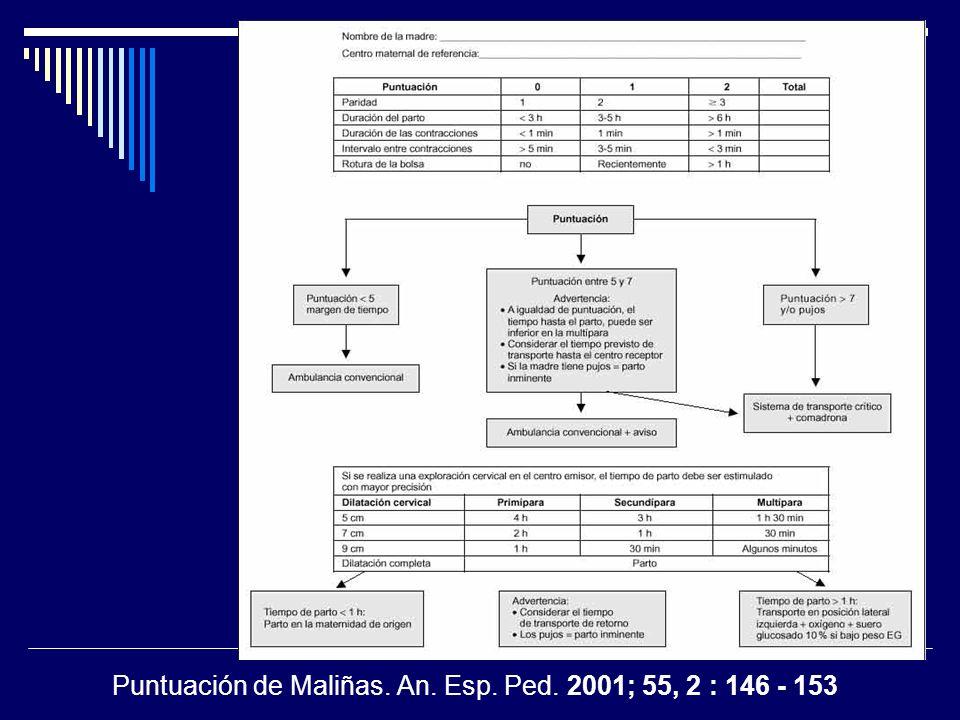 Puntuación de Maliñas. An. Esp. Ped. 2001; 55, 2 : 146 - 153