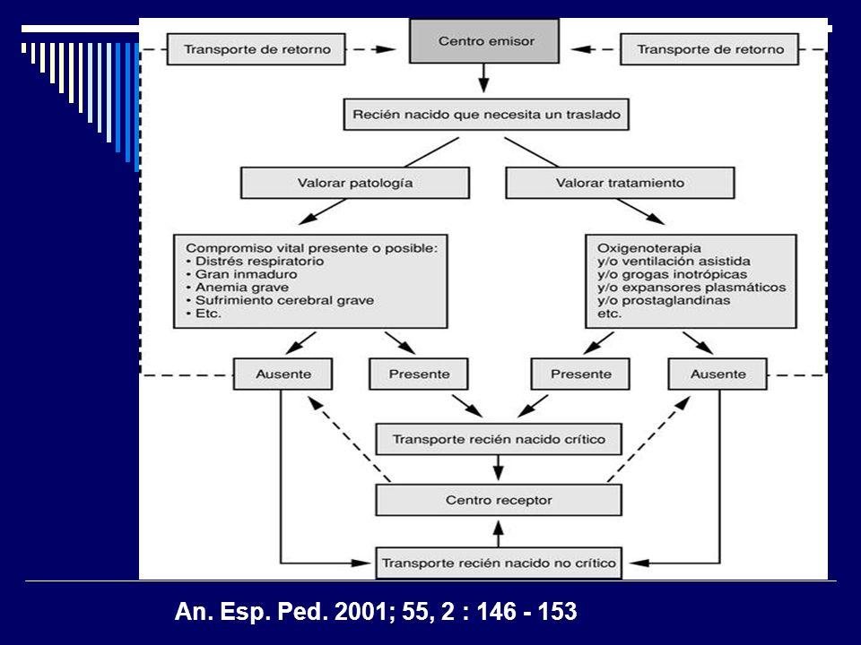 An. Esp. Ped. 2001; 55, 2 : 146 - 153