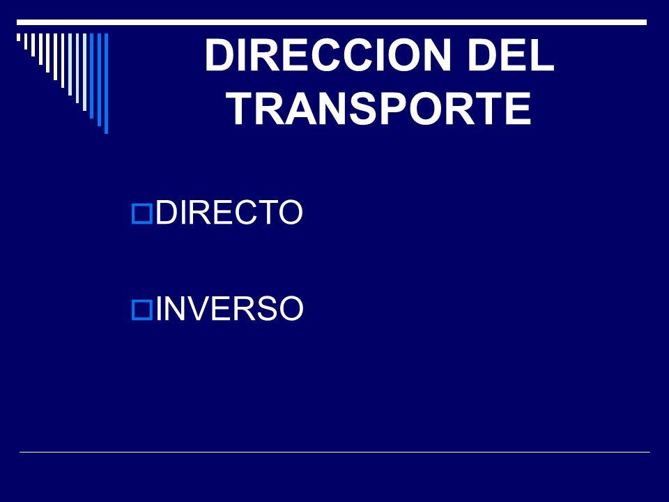 DIRECCION DEL TRANSPORTE DIRECTO INVERSO