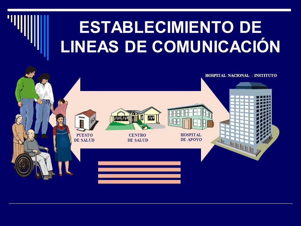 ESTABLECIMIENTO DE LINEAS DE COMUNICACIÓN