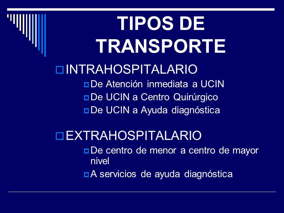 TIPOS DE TRANSPORTE INTRAHOSPITALARIO De Atención inmediata a UCIN De UCIN a Centro Quirúrgico De UCIN a Ayuda diagnóstica EXTRAHOSPITALARIO De centro