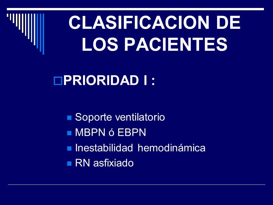 CLASIFICACION DE LOS PACIENTES PRIORIDAD I : Soporte ventilatorio MBPN ó EBPN Inestabilidad hemodinámica RN asfixiado
